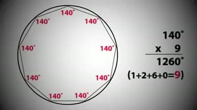 img-why-there-are-360-degrees-in-a-circle-113