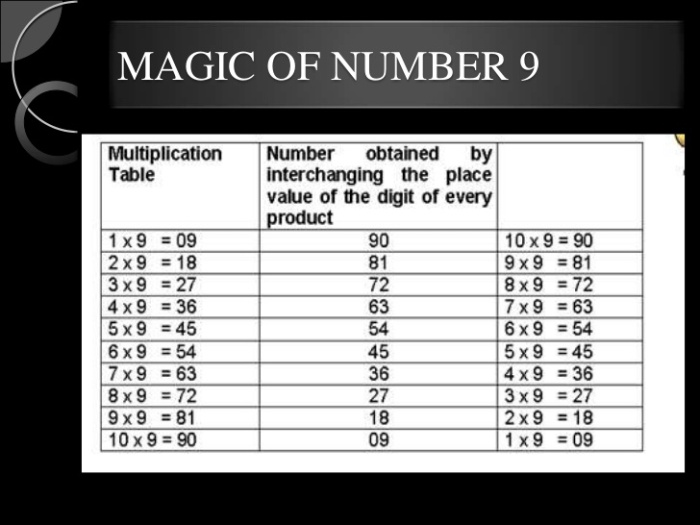 interesting-facts-about-maths-13-728.jpg