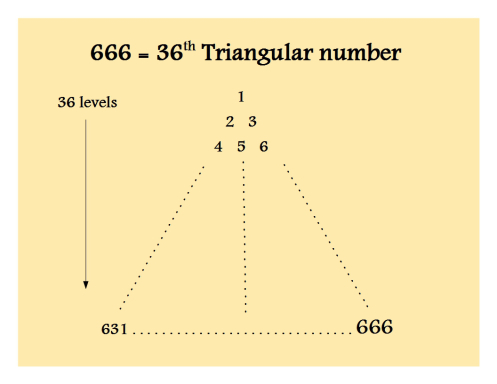 666-36th-triangular-number