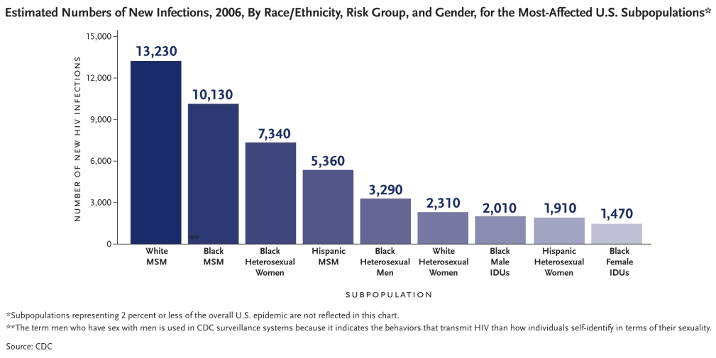 HIV-Infections-Persons-2006.jpg